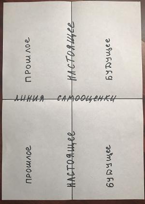 тест кактус (самооценка)
