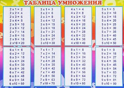 Как легко ребенку выучить таблицу умножения