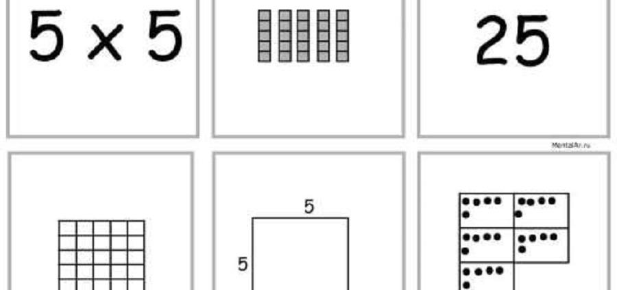 как легко ребёнку выучить таблицу умножение 5x5-умножение